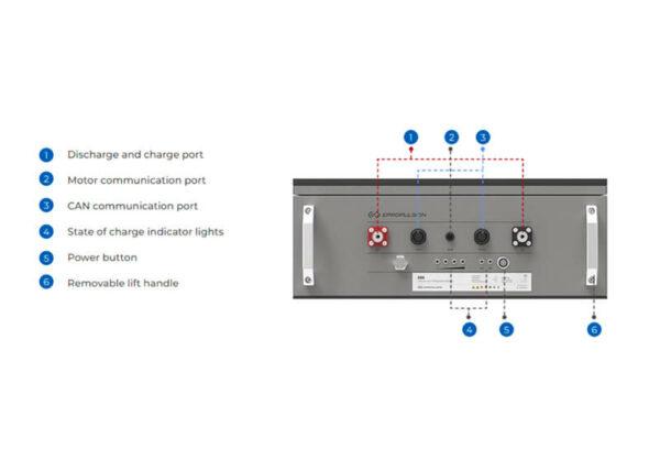 ePropulsion E80 Battery 4096wh 48v